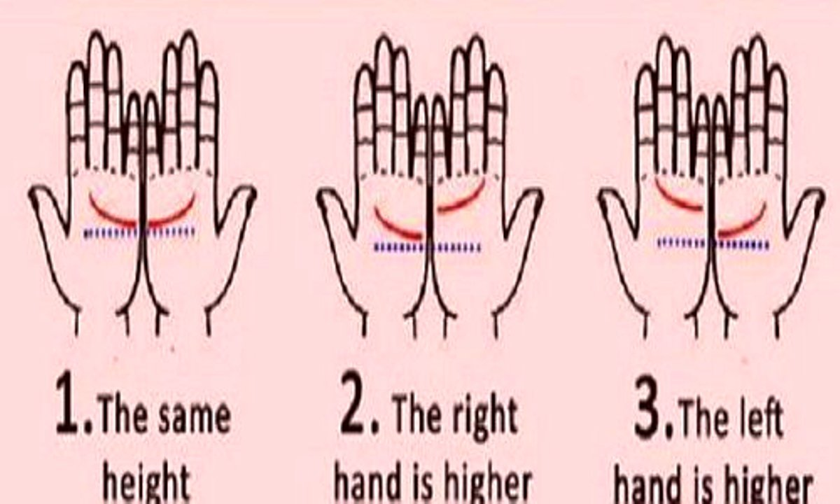 if-these-2-lines-on-your-palm-matches-up-you-are-very-special